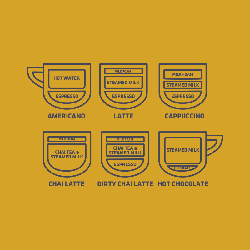 Custom Icon Design - Ultra Coffeebar